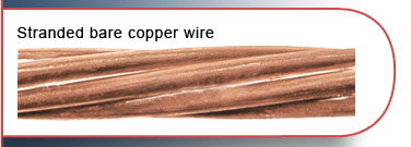 Thermo Conductor Services: Copper Wire